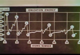 Still frame from: Ionization Energy